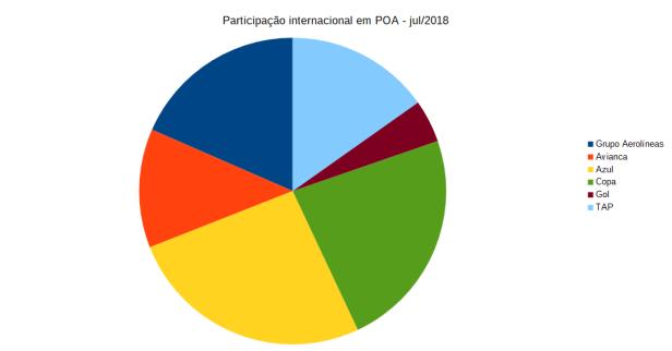 partintPOA1